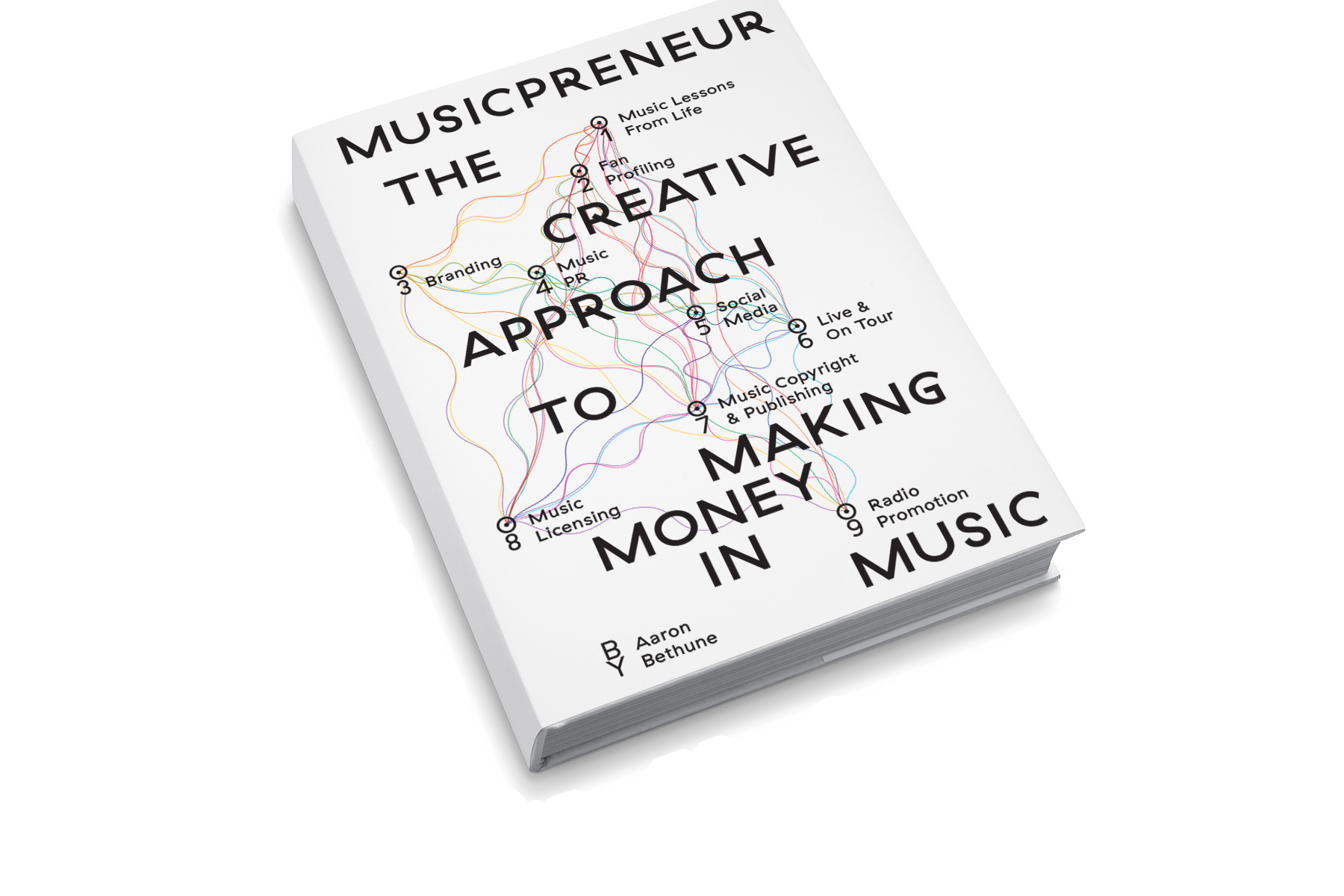 Musicpreneur-Book-PhotoMockUp_copy.png